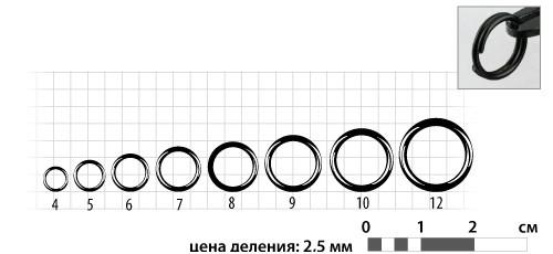 rz-3-f200bn